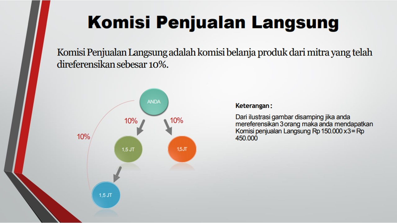 daftar Bisnis Jiriko indonesia